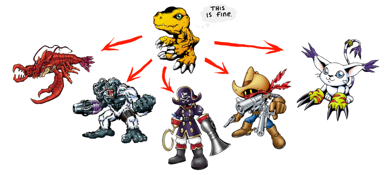 Greymon Evolution Tree D-d-d-Digimon, Digimon...